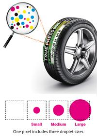 UV inkjet Label Press